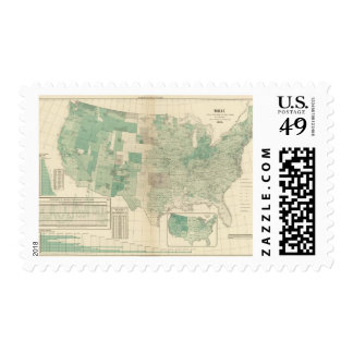 Wheat per acre sown postage