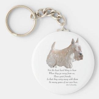 Wheaten Scottish Terrier Rainbow Bridge Keychain