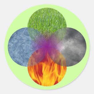 Wheel of Being - Green Round Sticker
