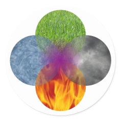 Wheel of Being - White Round Stickers