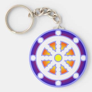 Wheel of Dharma Keychains