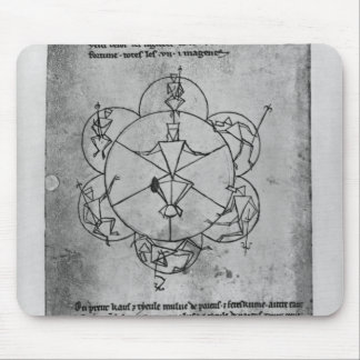 Wheel of Fortune. Formula for a ceramic Mouse Pad