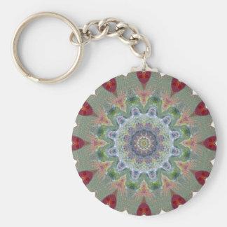 Wheel of fortune keychain