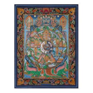 Wheel of Life Mandala Postcard
