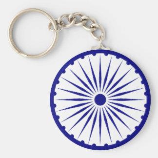Wheel of Prosperity Keychain
