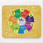 Wheel of success mouse pad