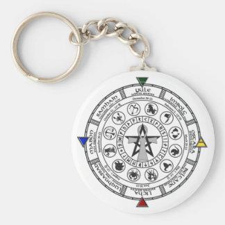 Wheel of the Year Zodiac Sabbats Runes Key Chain