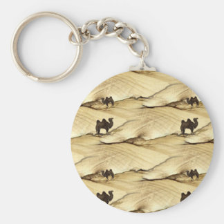 When a Camel Meets A Camel Keychain