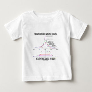 When Conducting Poll Survey Think Margin Of Error Baby T-Shirt