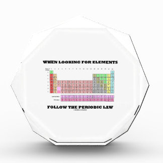 When Looking For Elements Follow The Periodic Law Award