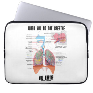 When You Do Not Breathe Expire Respiratory System Computer Sleeve