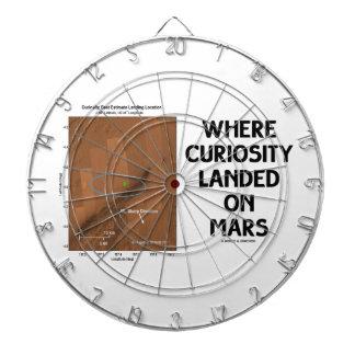 Where Curiosity Landed On Mars (Martian Surface) Dartboards