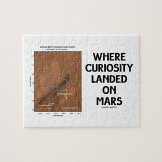 Where Curiosity Landed On Mars (Martian Surface) Jigsaw Puzzle