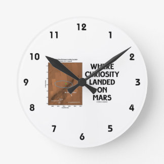 Where Curiosity Landed On Mars (Martian Surface) Round Clock
