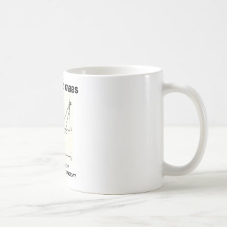Where Did Gibbs Find Lots Of Available Free Energy Coffee Mug