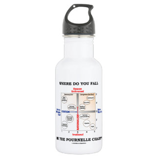 Where Do You Fall On The Pournelle Chart? Stainless Steel Water Bottle