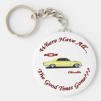 Where Have All The Good Times Gone Keychain