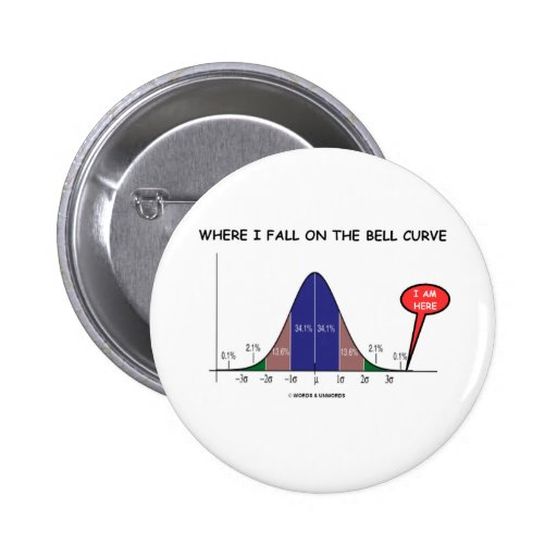 Where I Fall On The Bell Curve I Am Here Pinback Button