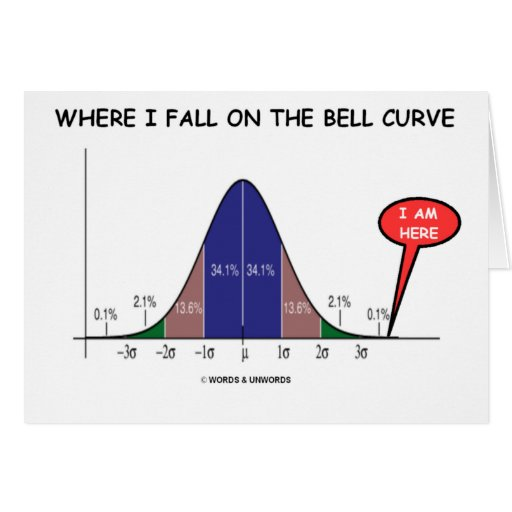 Where I Fall On The Bell Curve I Am Here Greeting Card