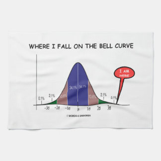Where I Fall On The Bell Curve I Am Here Hand Towel