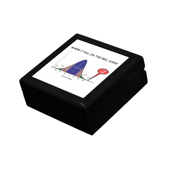 Where I Fall On The Bell Curve I Am Here (Stats) Jewelry Box