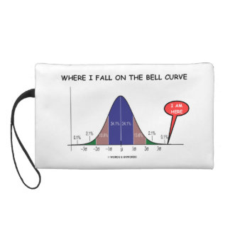 Where I Fall On The Bell Curve I Am Here (Stats) Wristlet