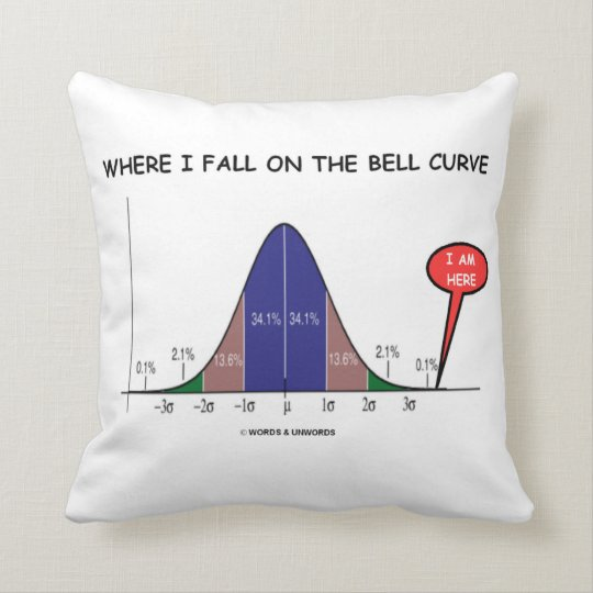 Where I Fall On The Bell Curve I Am Here Throw Pillow