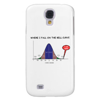 Where I Fall On The Bell Curve (Statistics Humor) Samsung S4 Case