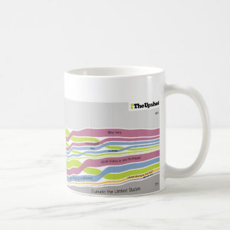 Where people who live in Florida were born Coffee Mug