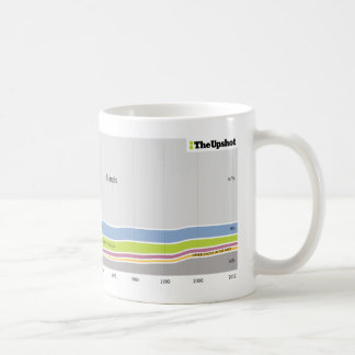 Where people who live in Illinois were born Coffee Mug