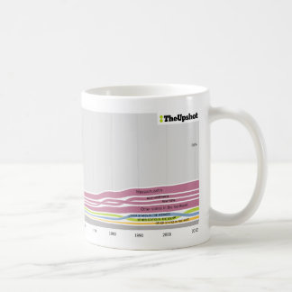 Where people who live in Maine were born Mug