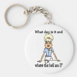 where the hell am i keychain