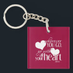 """Wherever you go, go with all your Heart Keychain<br><div class=""""desc"""">Customization/Personalization: If you like the design but would prefer a change in wording or decoration, please contact me. Use the link above, or visit my store and use the &#39;send message&#39; link, with no obligation to buy. You can also change the color of the background very easily yourself. Hit &#39;Customize...</div>"""