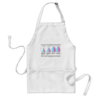 Which One Does Your Country Closely Resemble? Adult Apron