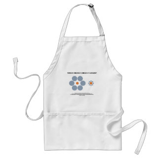 Which Orange Circle Is Larger? (Optical Illusion) Adult Apron