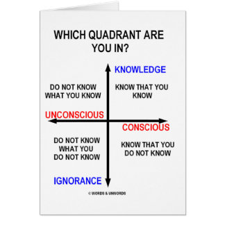 Which Quadrant Are You In? Greeting Card