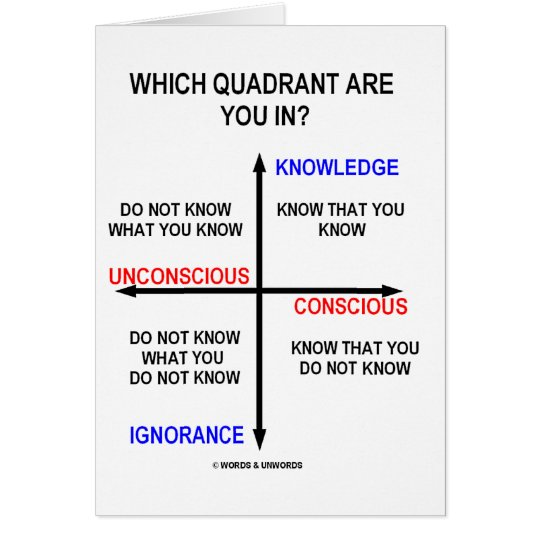 Which Quadrant Are You In? Card