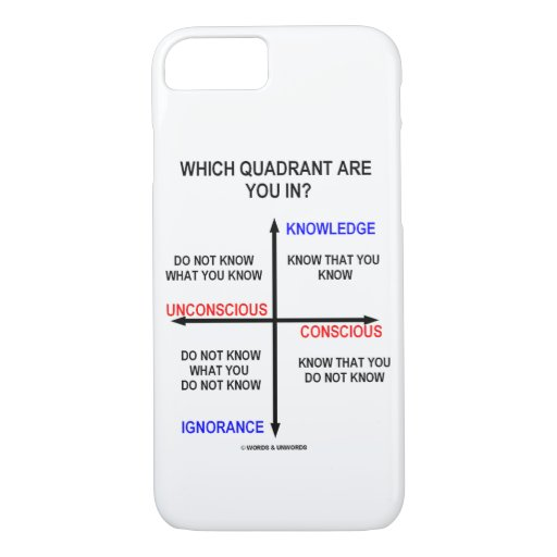 Which Quadrant Are You In? Knowledge Conscious iPhone 8/7 Case