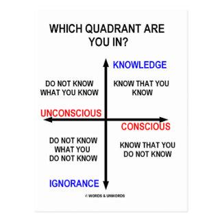 Which Quadrant Are You In? Postcard