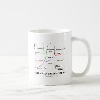 Which State Of Matter Are You In? (Chemistry) Coffee Mug