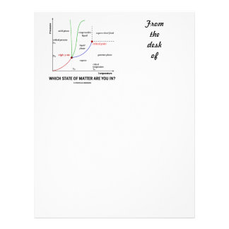 Which State Of Matter Are You In? (Chemistry) Letterhead