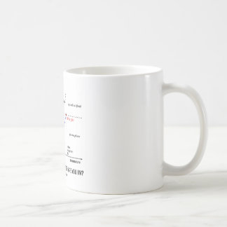 Which State Of Matter Are You In? (Chemistry) Mug