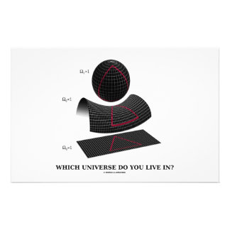 Which Universe Do You Live In? (Physics Humor) Stationery Paper