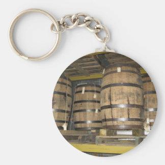 Whiskey Barrels Keychain