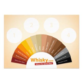 Whisky.com que prueba el cojín fotografía