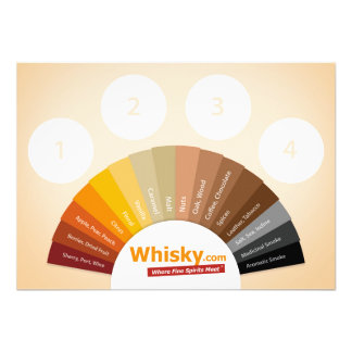 Whisky.com Tasting Pad Photo