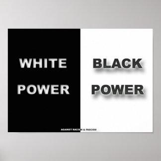 White & Black Poster