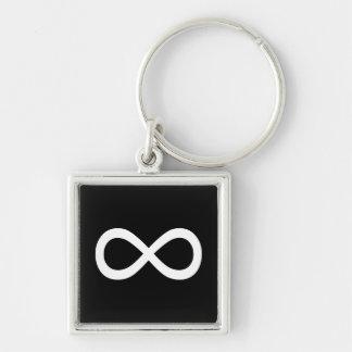 White Infinity Symbol Keychain
