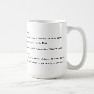 Who am I? Sarkozy Classic White Coffee Mug