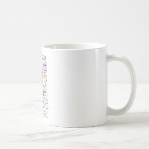Who He Is...Names of God Coffee Mugs